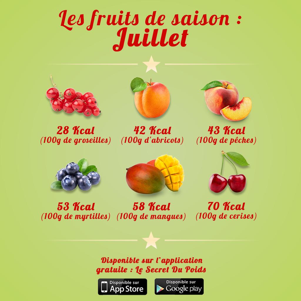 Fruits qui font maigrir : les 10 fruits brûle-graisse