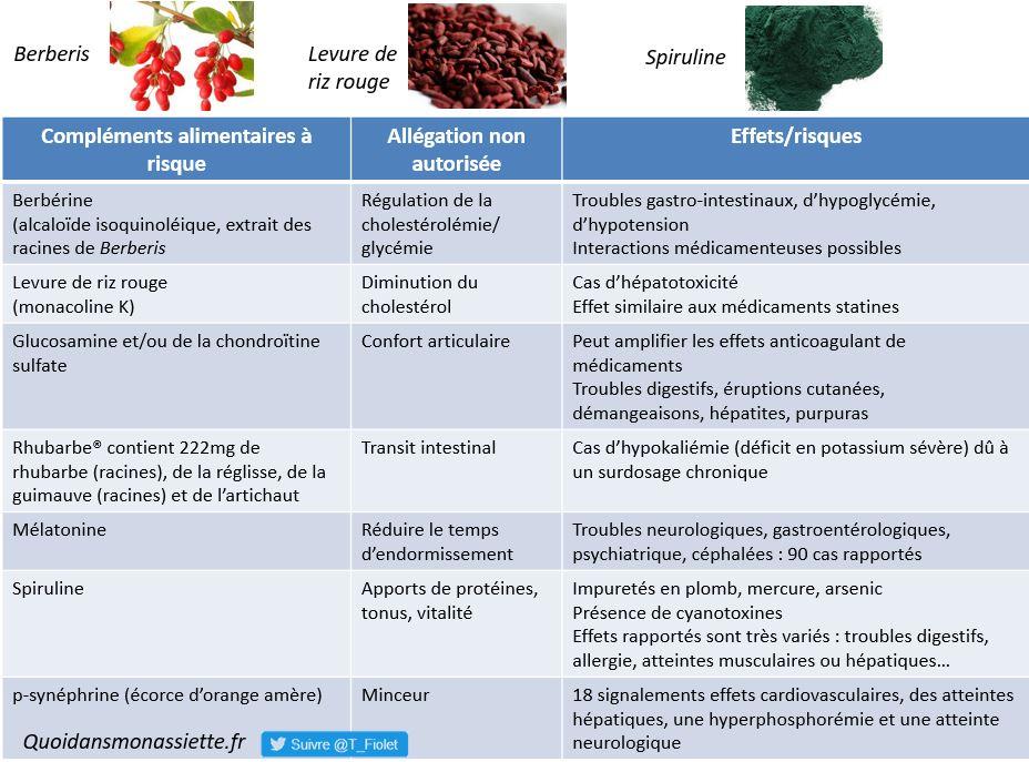 avantages des suppléments naturels de perte de poids