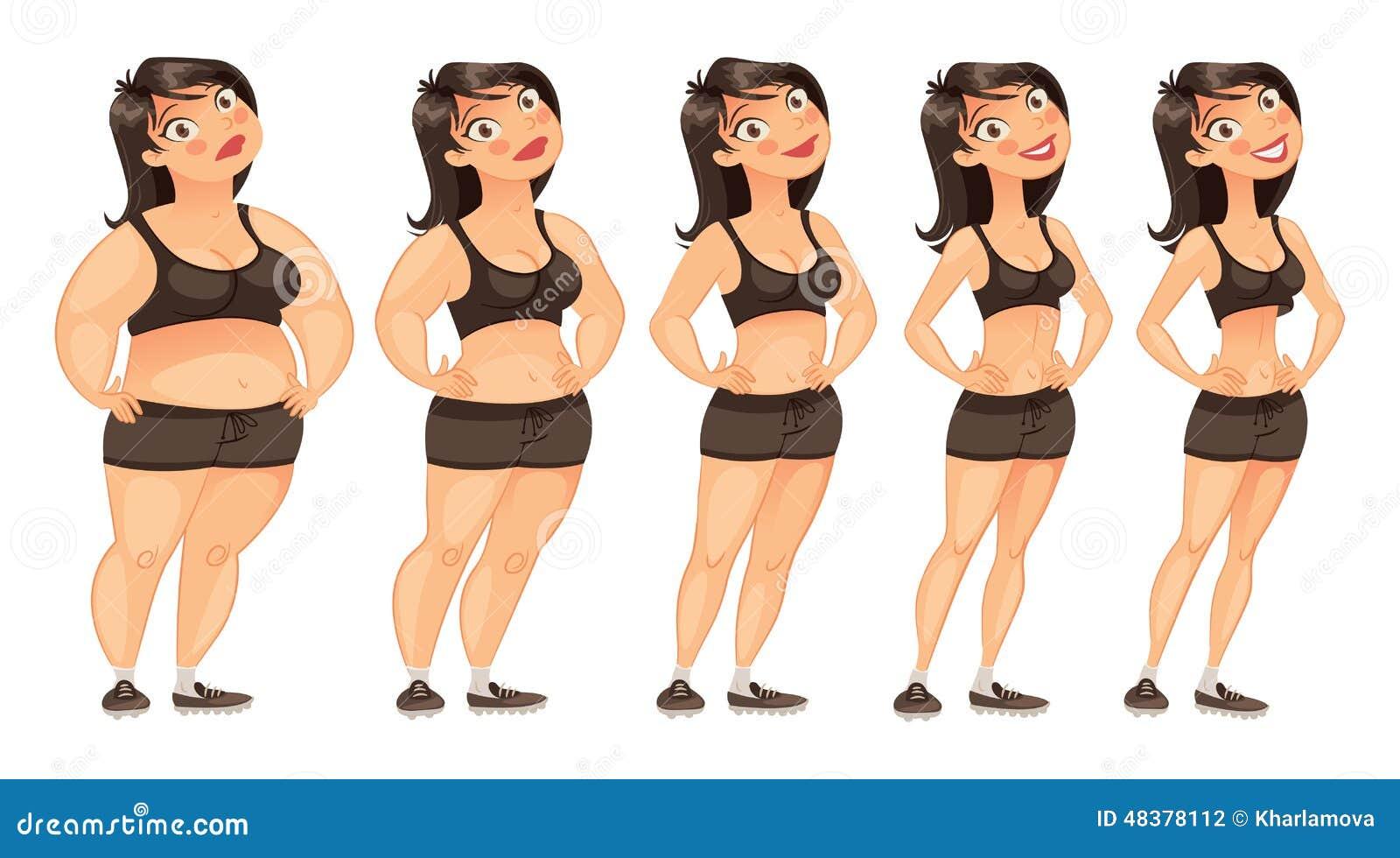 privation de sommeil sévère perte de poids