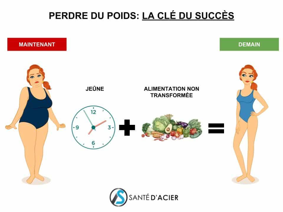 repas sur roues perte de poids comment perdre du poids à 42 ans