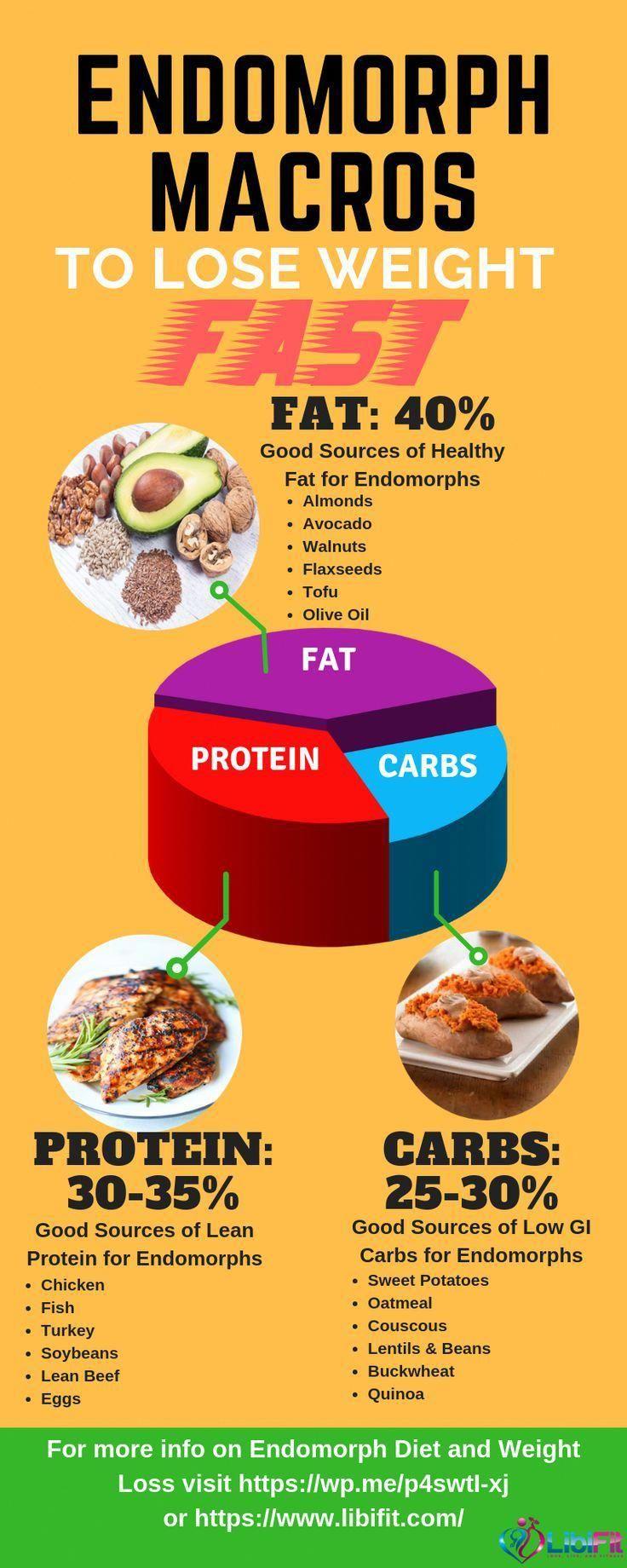 perte de poids du générateur peptides de collagène pour la perte de graisse