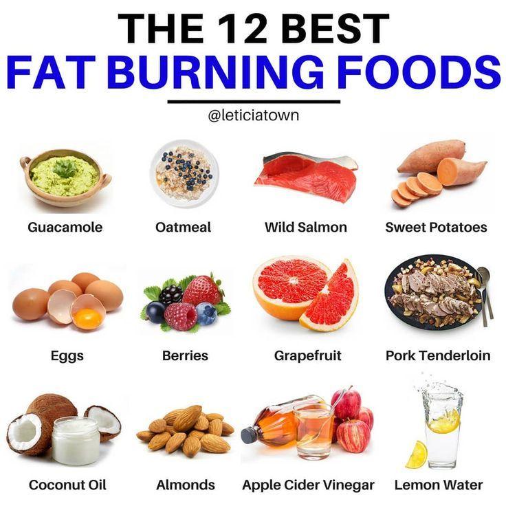 meilleur mode de vie pour brûler les graisses aj perte de poids
