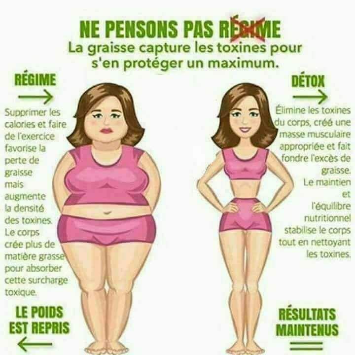 maigrir peut il aider à résoudre les pbs d'ovulation (opk)