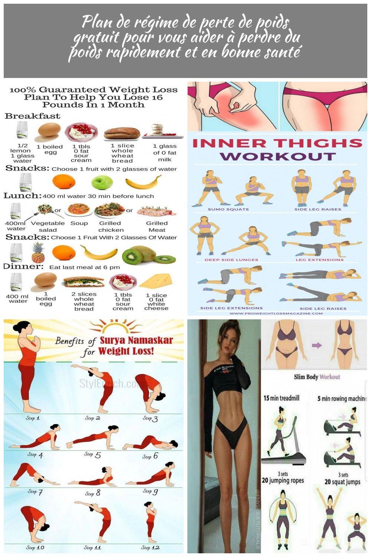 Perdre du poids...OUI mais comment maigrir et être en bonne santé ?