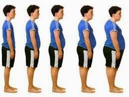 perte de poids associée à ibs