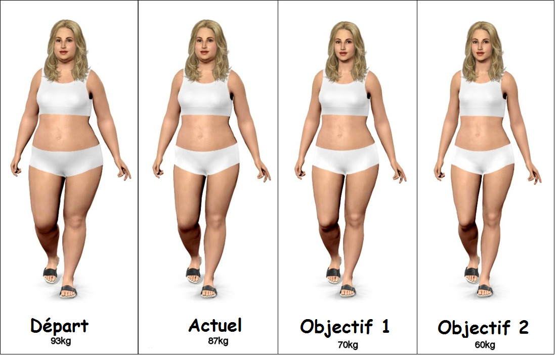 Est-ce que la lysine maidera à perdre du poids ticker de perte de poids pour ordinateur de bureau