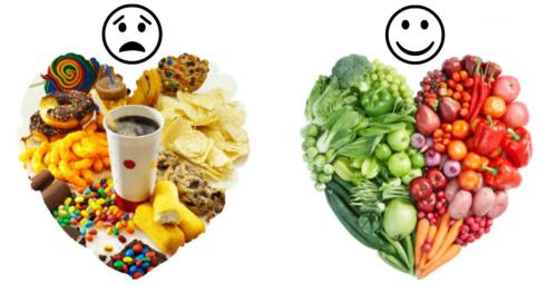 quoi ne pas manger pour perdre la graisse du ventre perte de poids rapide acv