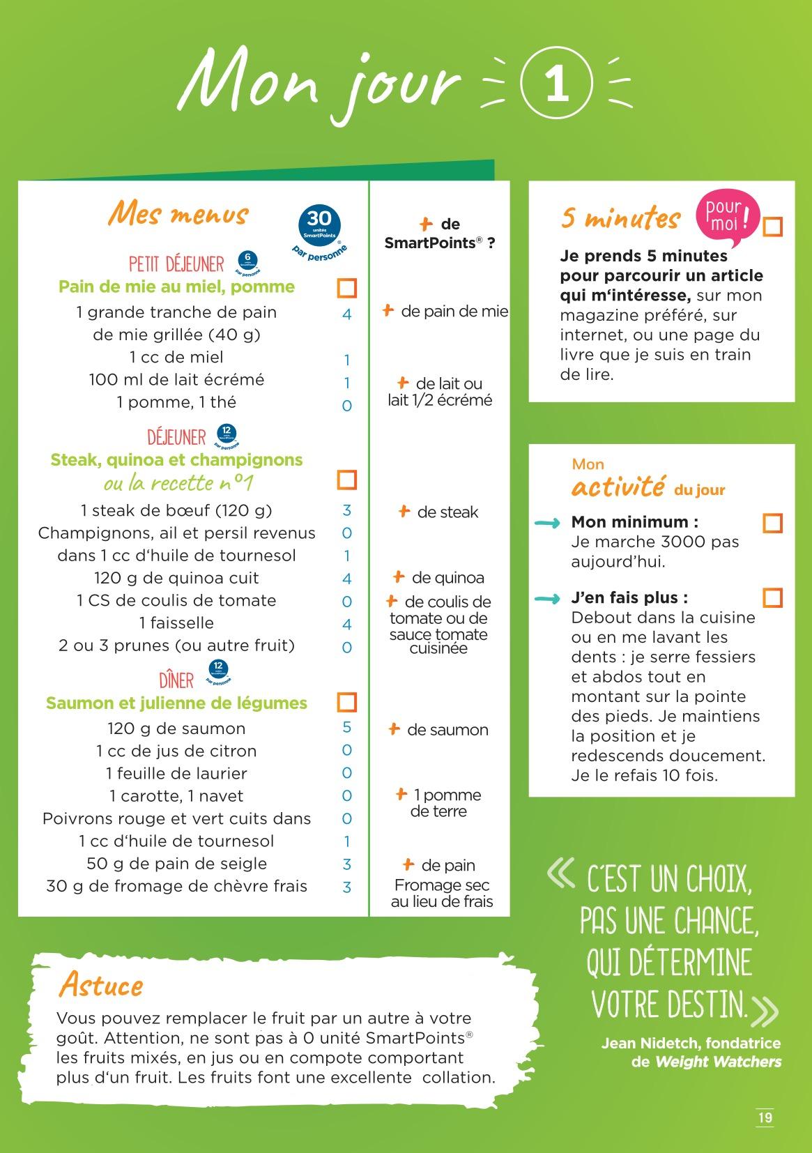 Régime brûle-graisses : une semaine de menus | Santé Magazine