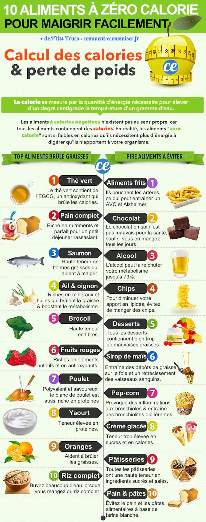 Aliments pour maigrir : top 50 des meilleurs brûle graisse | nu3