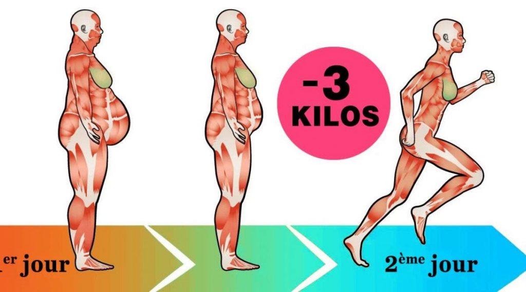 perdre du poids en nettoyant application damis de perte de poids