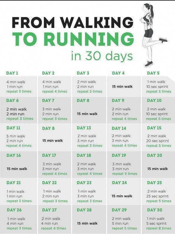 Repas de perte de poids de 30 jours