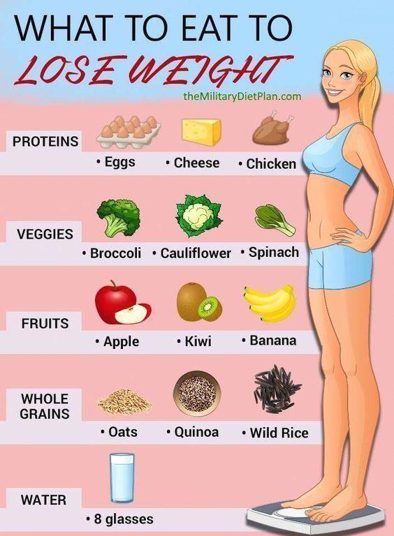 perte de poids quoi ne pas manger conseils