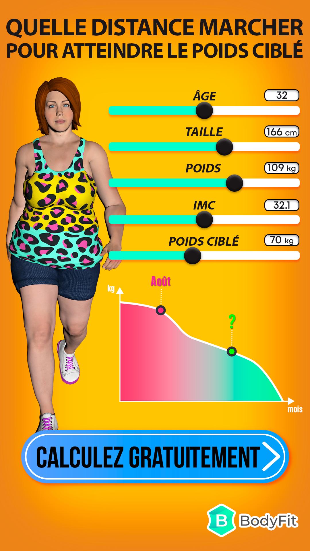 conseils pour perdre du poids à la maison