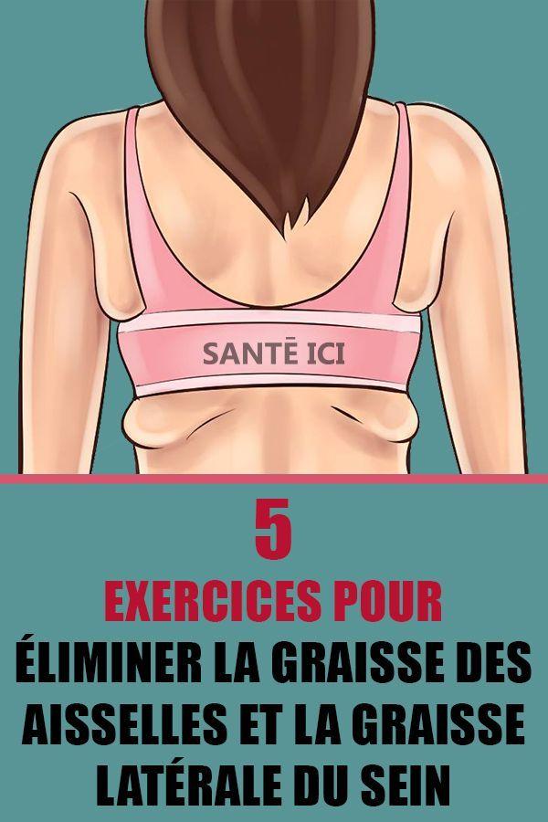 Comment maigrir du ventre et de la poitrine ? - Le blog davidpicot.fr