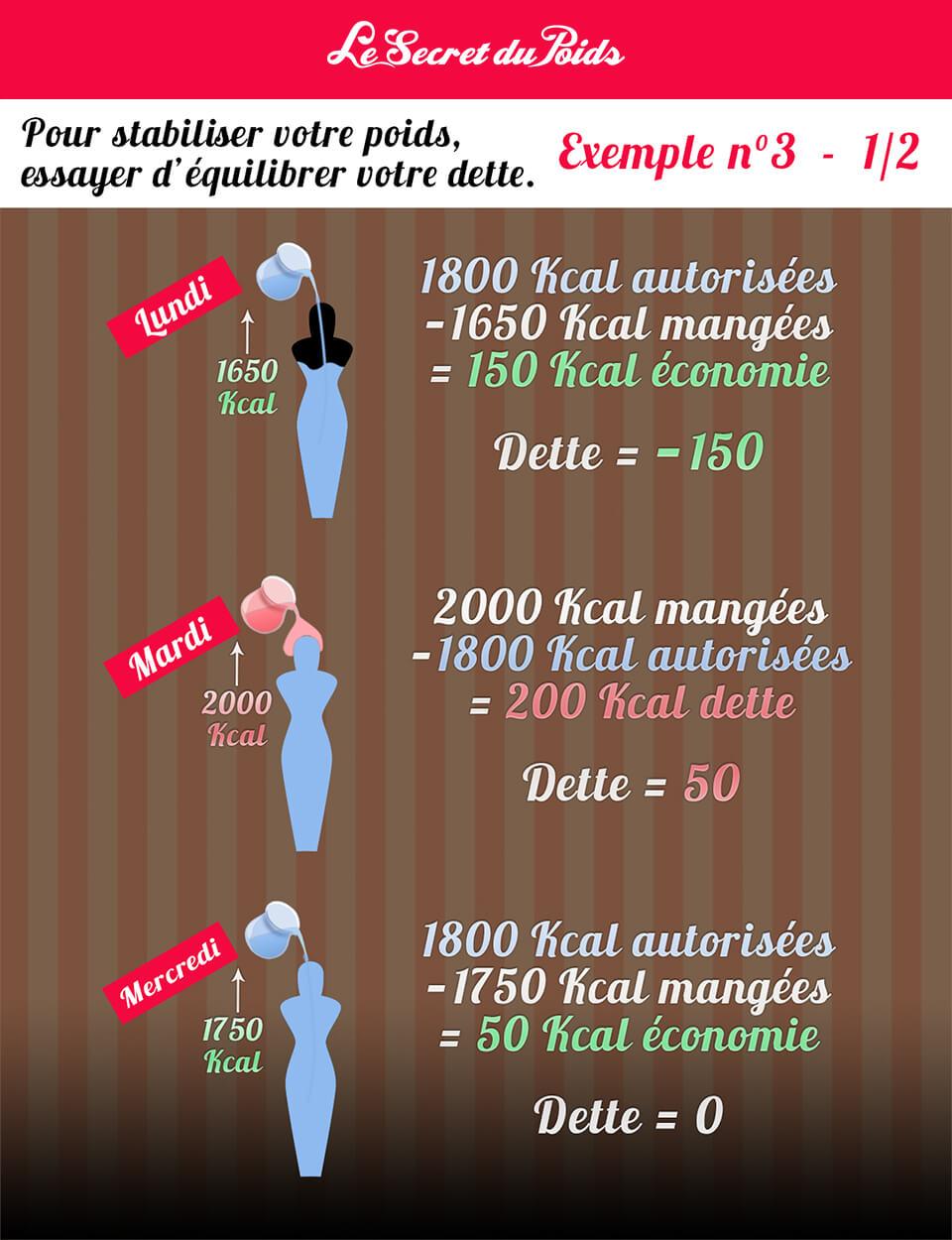 Un couple obèse perd livres en suivant un régime céto - Régime Cétogène Plan de repas KETO