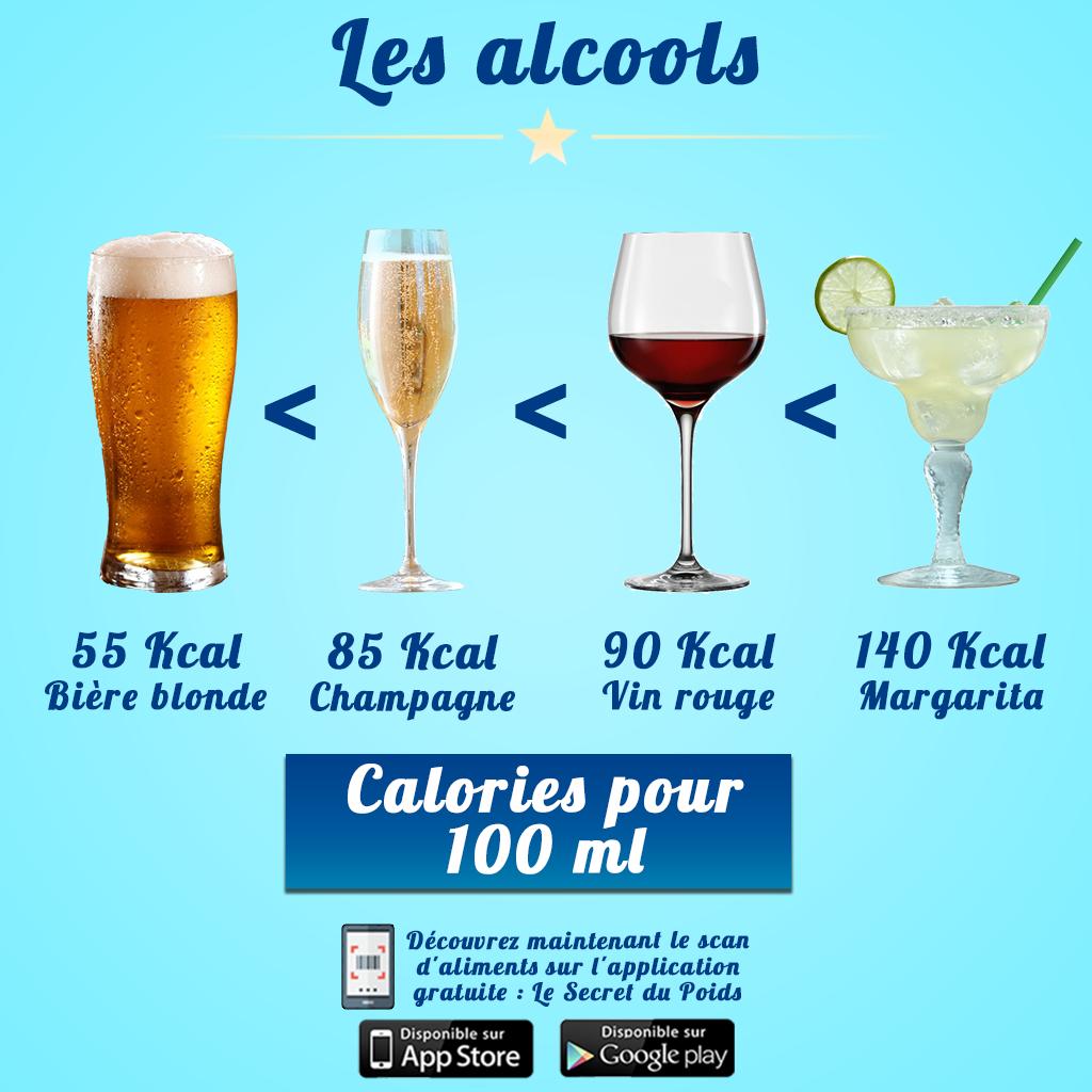 la bière vous aidera-t-elle à perdre du poids