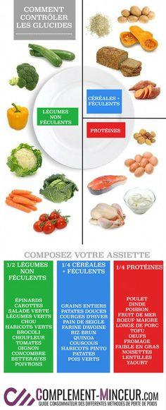 avantages riches en fibres, perte de poids façons de perdre du poids du visage