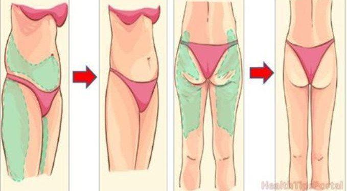 études de perte de graisse