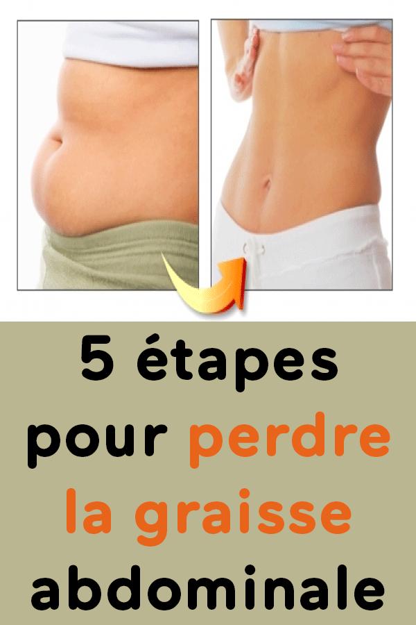 perdre rapidement de la graisse oblique