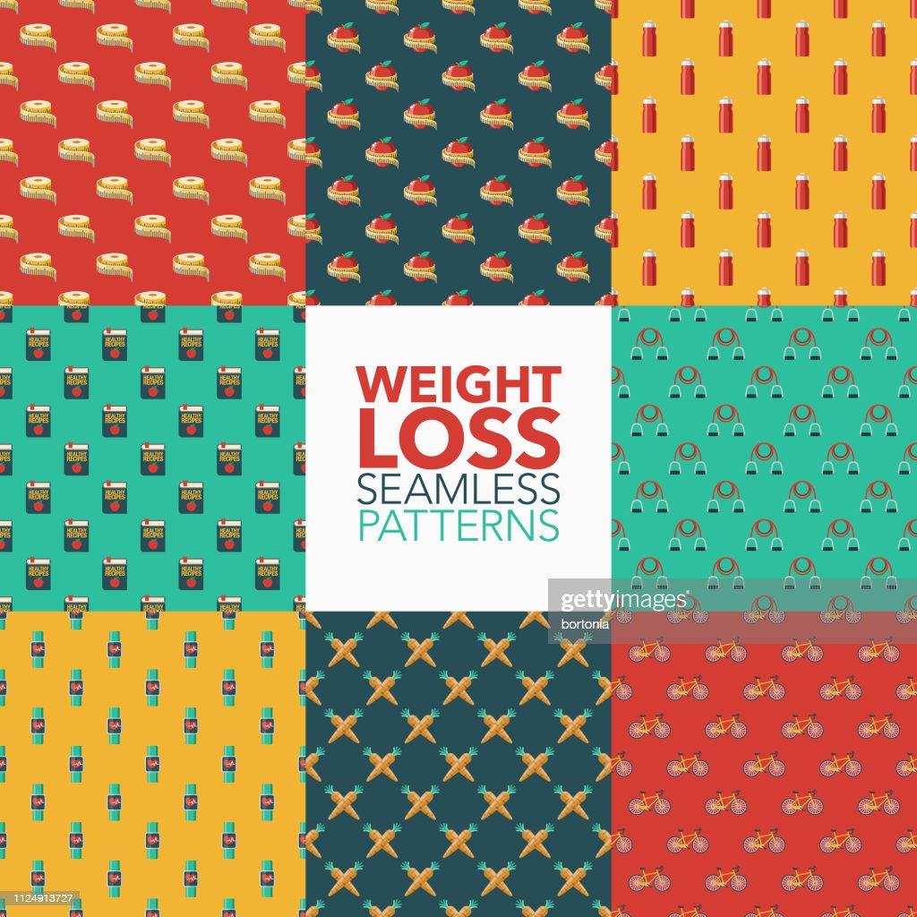 modèles de perte de poids