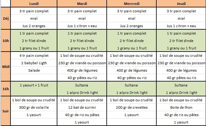 transformations de perte de poids sur 40 raisons de la perte de poids chez les hommes