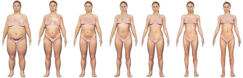 perte de poids pendant 5 semaines perte de poids dans les effets secondaires vlcc